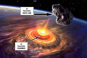 Ancient and Future Asteroid Strikes