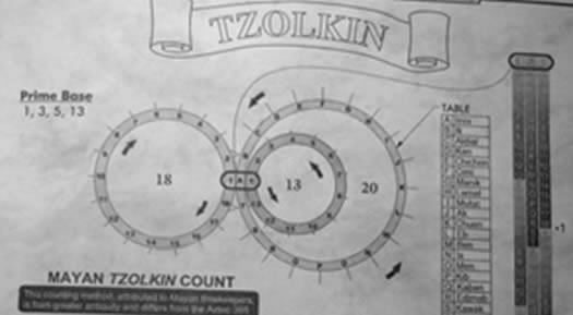 Tzolkin Count